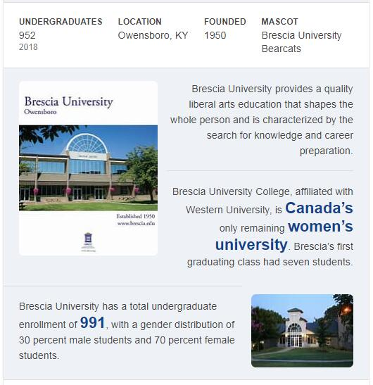 Brescia University History