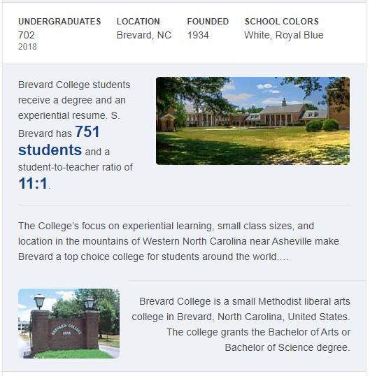 Brevard College History
