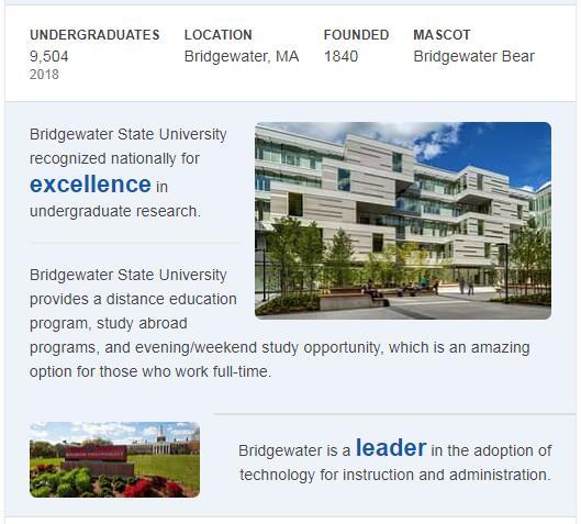 Bridgewater State College History