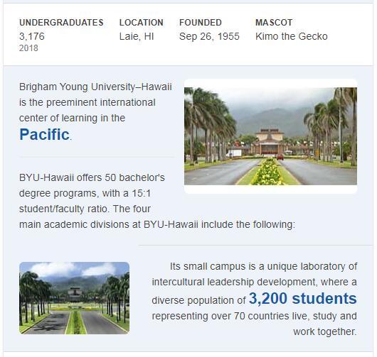 Brigham Young University-Hawaii History