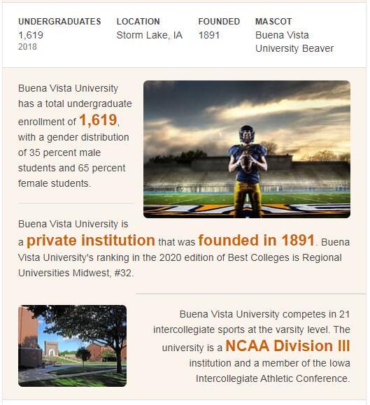 Buena Vista University History