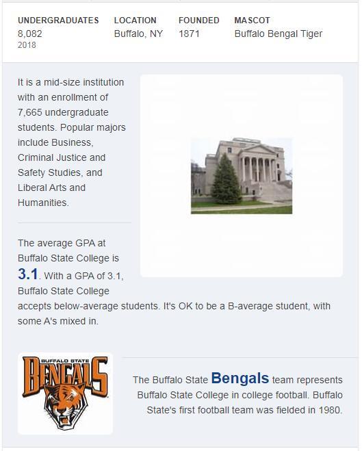 Buffalo State College-SUNY History