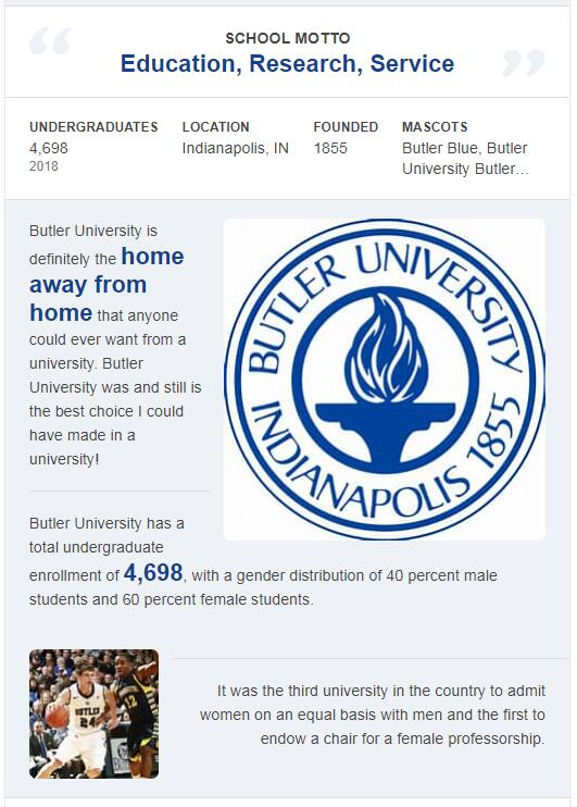 Butler University History