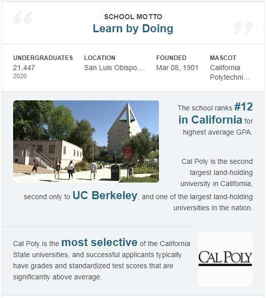 California Polytechnic State University-San Luis Obispo History