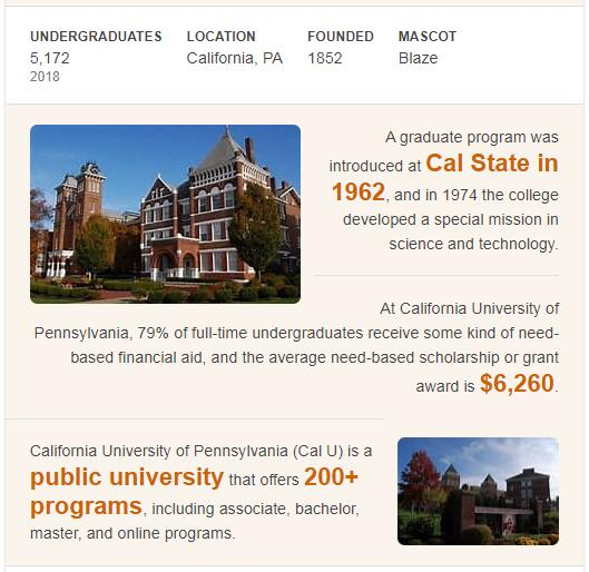 California University of Pennsylvania History