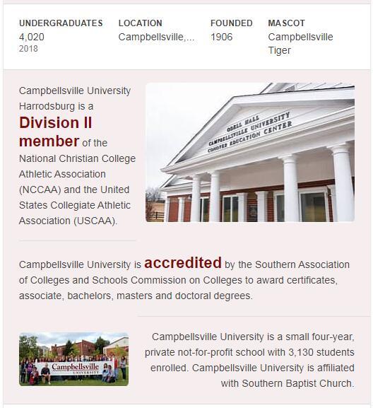Campbellsville University History