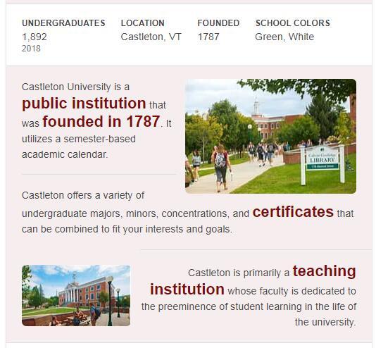 Castleton State College History