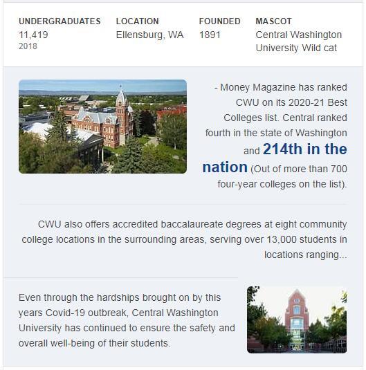 Central Washington University History