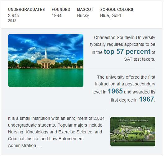 Charleston Southern University History