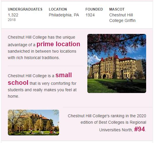 Chestnut Hill College History