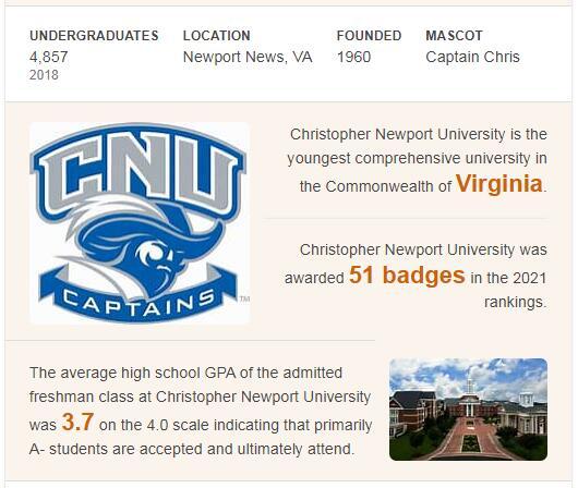 Christopher Newport University History