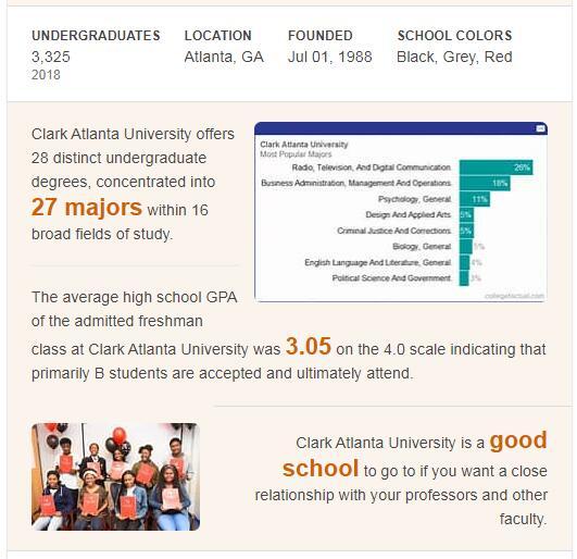 Clark Atlanta University History