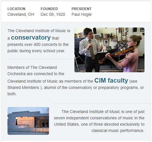 Cleveland Institute of Music History