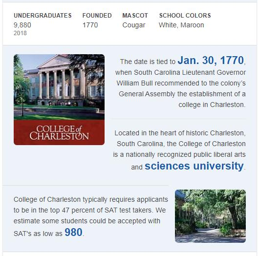 College of Charleston History