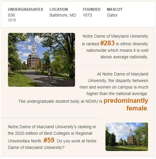 College of Notre Dame of Maryland History