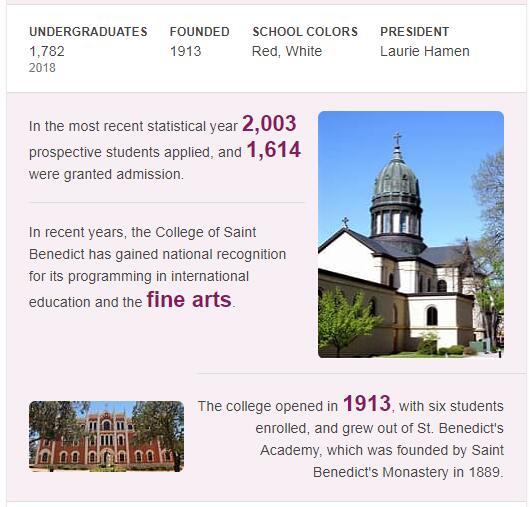 College of St. Benedict History