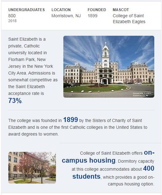 College of St. Elizabeth History