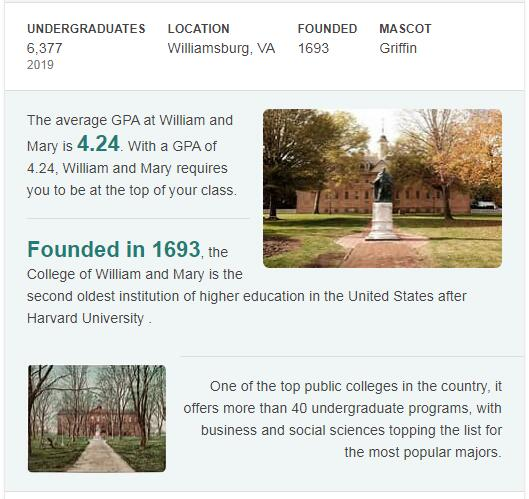 College of William and Mary History