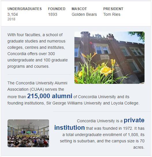 Concordia University-St. Paul History