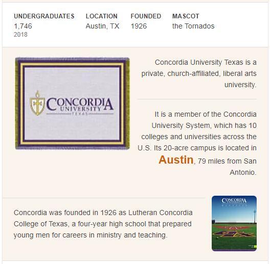 Concordia University Texas History