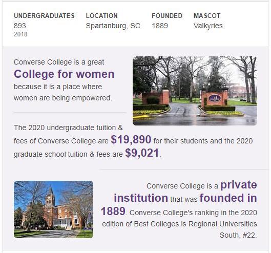 Converse College History