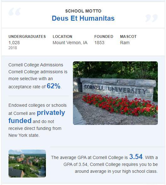 Cornell College History