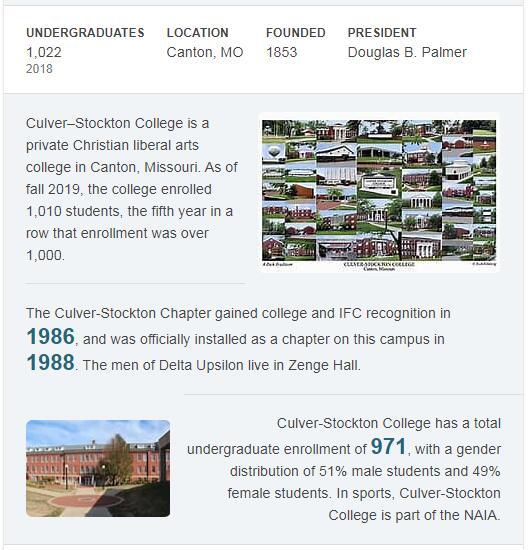 Culver-Stockton College History