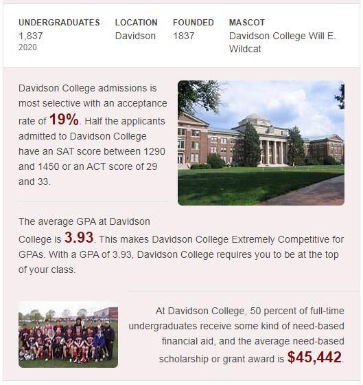 Davidson College History