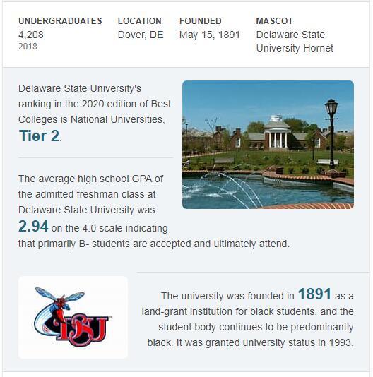 Delaware State University History