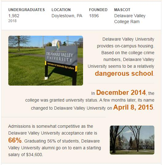 Delaware Valley College History