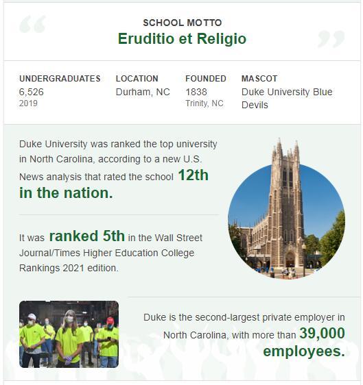 Duke University History