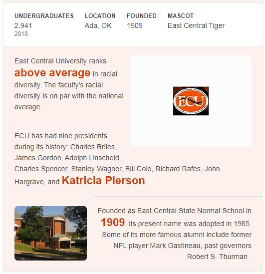 East Central University History