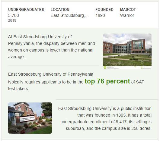 East Stroudsburg University of Pennsylvania History