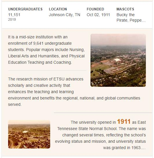 East Tennessee State University History