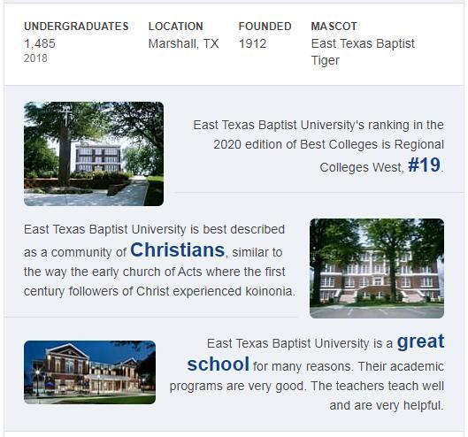 East Texas Baptist University History