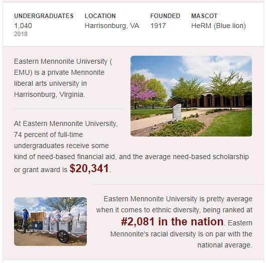 Eastern Mennonite University History
