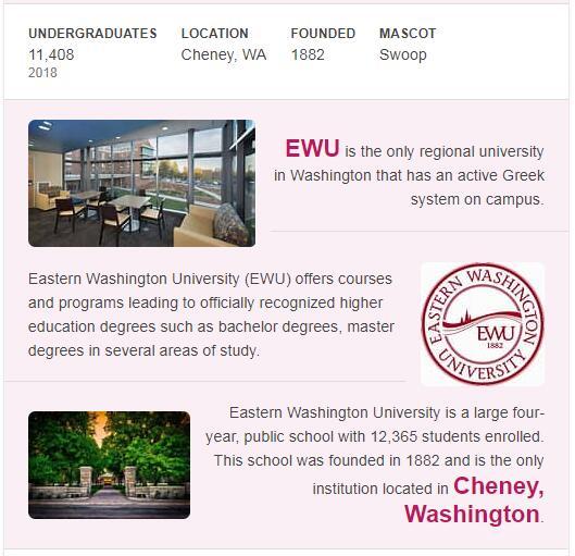 Eastern Washington University History