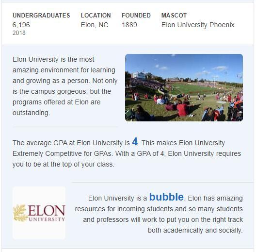 Elon University History