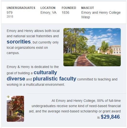 Emory and Henry College History
