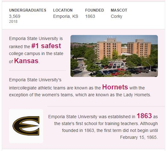 Emporia State University History