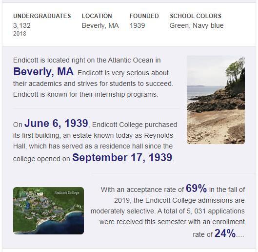 Endicott College History