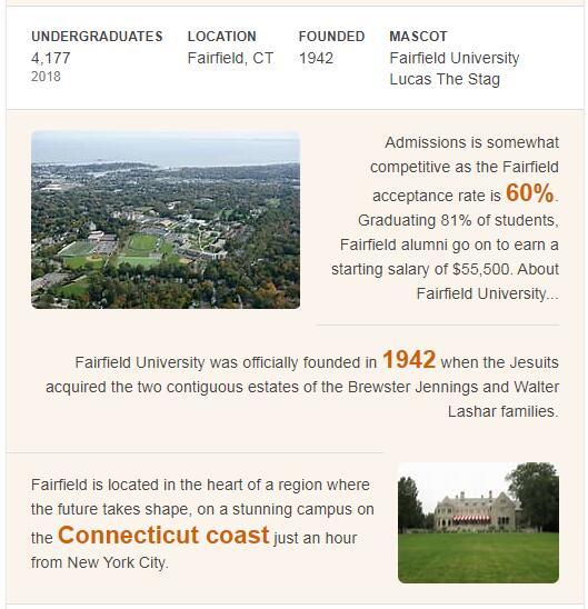 Fairfield University History