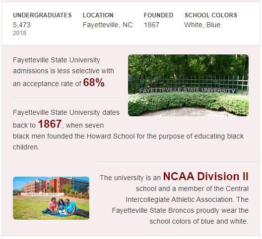 Fayetteville State University History