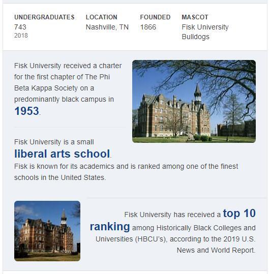 Fisk University History