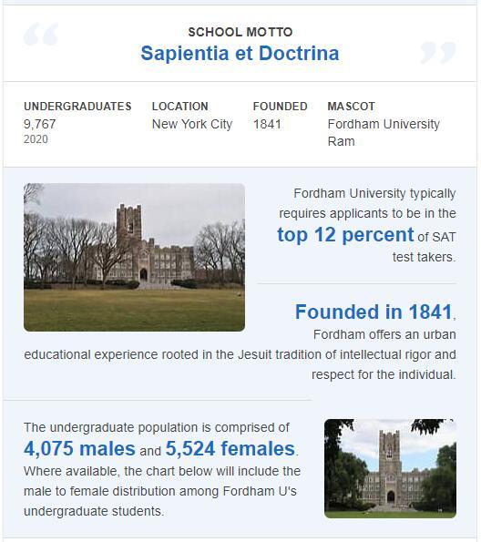 Fordham University History