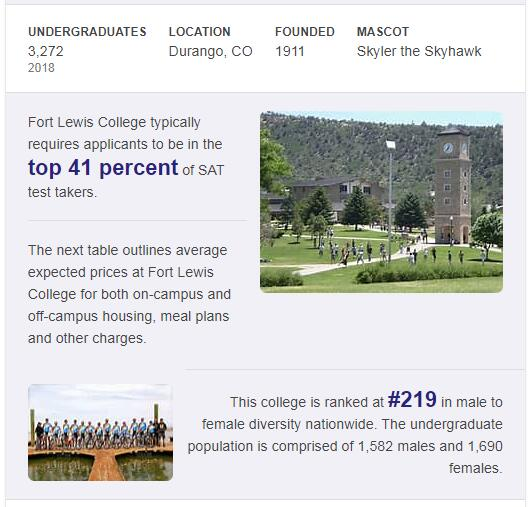 Fort Lewis College History