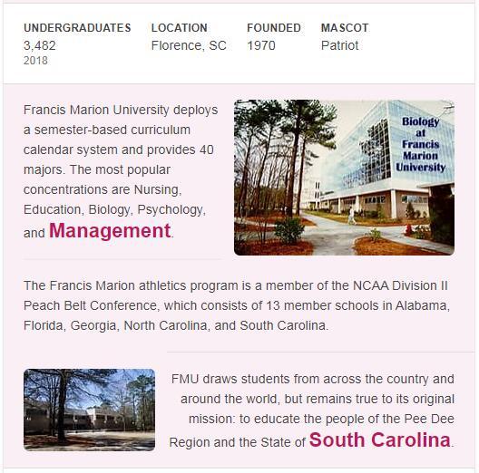 Francis Marion University History