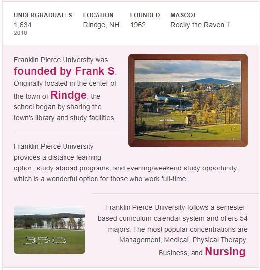 Franklin Pierce University History
