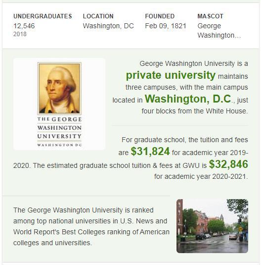 George Washington University History