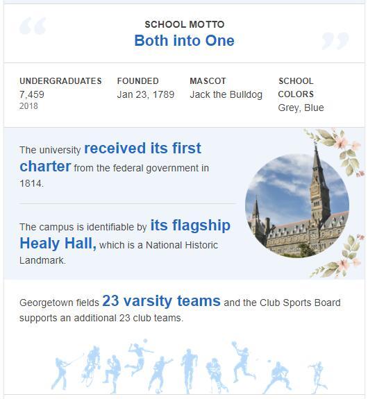 Georgetown University History
